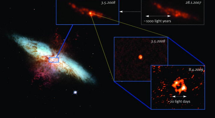 Causing a stir: radiative and mechanical feedback in starburst galaxies