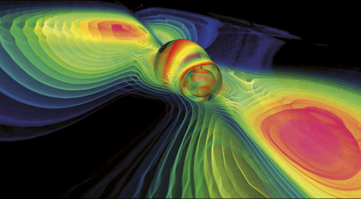 Modelling gravitational wave complexity. Credit: MPI for Gravitational Physics/W.Benger-ZIBFig 18