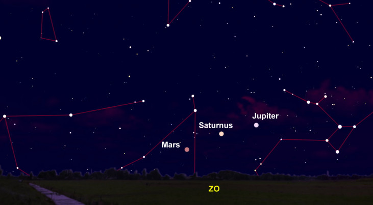 10 april: Jupiter, Saturnus, Mars (ochtend)
