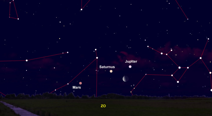 15 april: Saturnus, halve maan, Jupiter